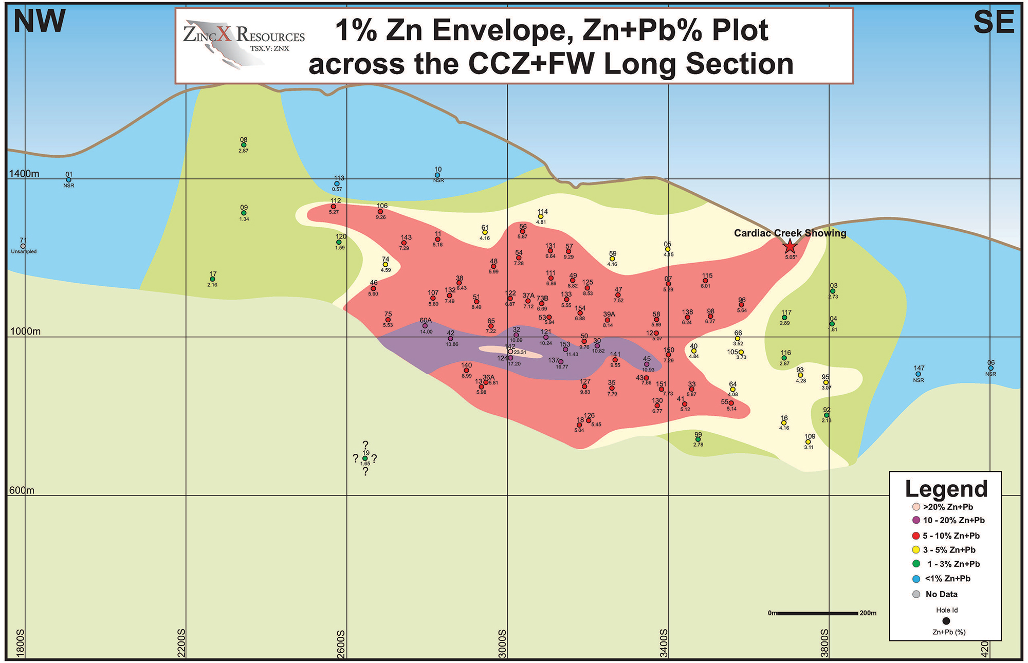 Zn+Pb% Grades across the Cardiac Creek Zone (CCZ) and  Footwall Zone (FW)